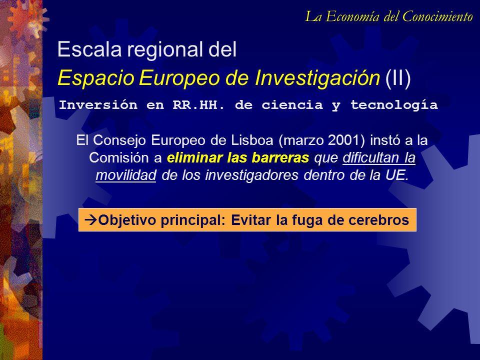 Escala regional del Espacio Europeo de Investigación (III) La Economía del Conocimiento Principales barrerasAcciones correctoras Legales y administrativas Mejorar la información sobre oportunidades de movilidad Culturales y sociales Estructura carreras profes.
