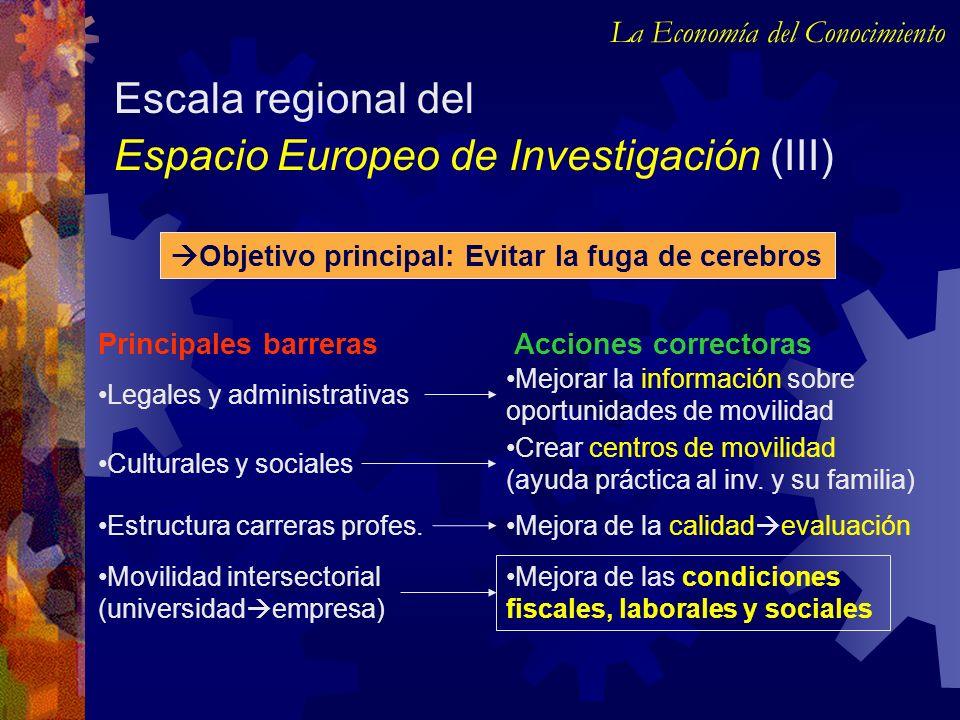 Escala regional del Espacio Europeo de Investigación (III) La Economía del Conocimiento Principales barrerasAcciones correctoras Legales y administrat