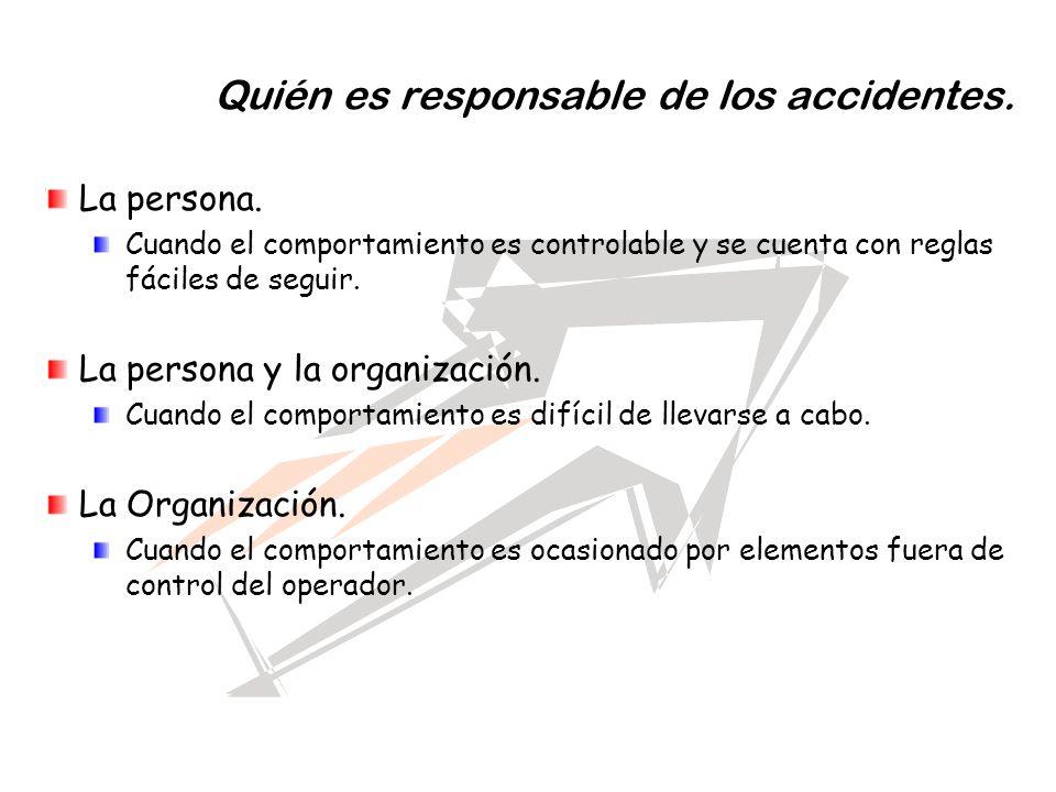 Quién es responsable de los accidentes. La persona. Cuando el comportamiento es controlable y se cuenta con reglas fáciles de seguir. La persona y la