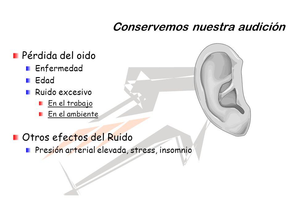 Conservemos nuestra audición Pérdida del oido Enfermedad Edad Ruido excesivo En el trabajo En el ambiente Otros efectos del Ruido Presión arterial ele