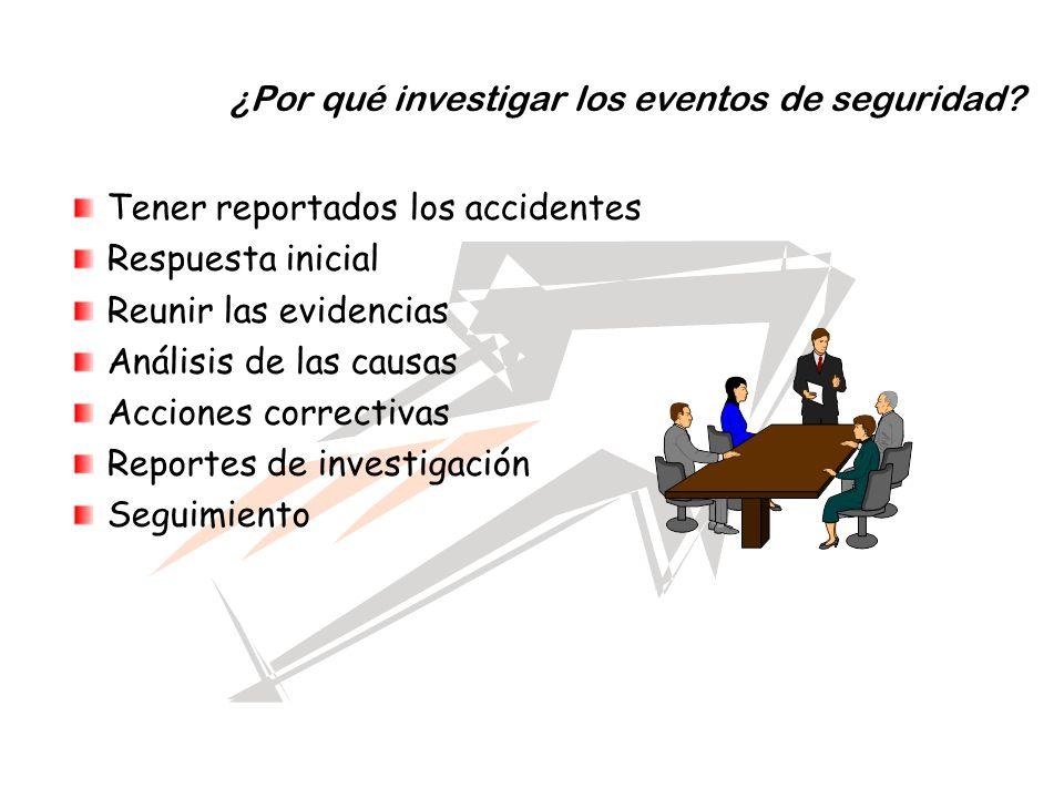 Tener reportados los accidentes Respuesta inicial Reunir las evidencias Análisis de las causas Acciones correctivas Reportes de investigación Seguimie