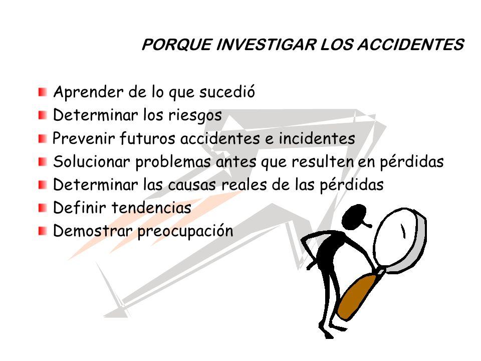 Aprender de lo que sucedió Determinar los riesgos Prevenir futuros accidentes e incidentes Solucionar problemas antes que resulten en pérdidas Determi