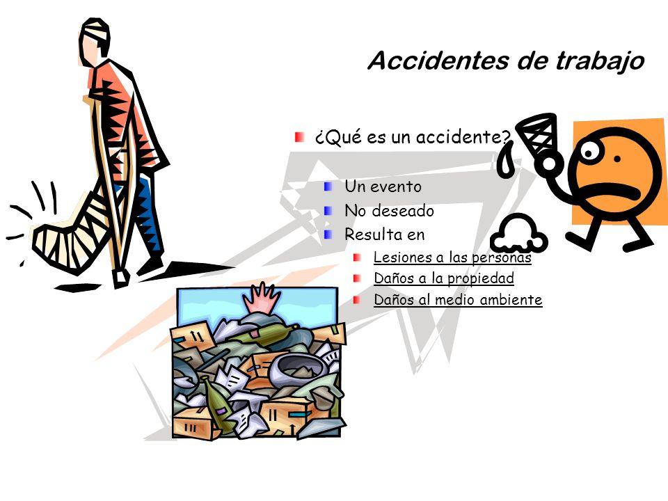 ¿Qué es un accidente? Un evento No deseado Resulta en Lesiones a las personas Daños a la propiedad Daños al medio ambiente Accidentes de trabajo