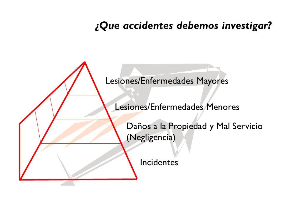 Lesiones/Enfermedades Mayores Lesiones/Enfermedades Menores Daños a la Propiedad y Mal Servicio (Negligencia) Incidentes ¿Que accidentes debemos inves