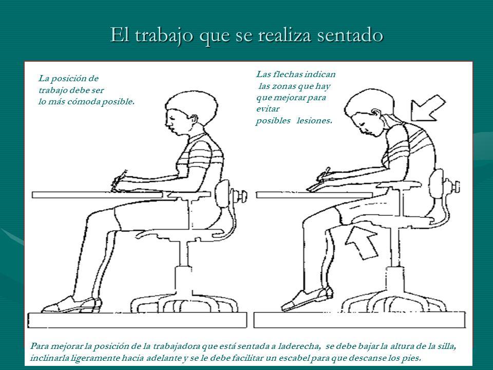 El trabajo que se realiza sentado La posición de trabajo debe ser lo más cómoda posible. Las flechas indican las zonas que hay que mejorar para evitar