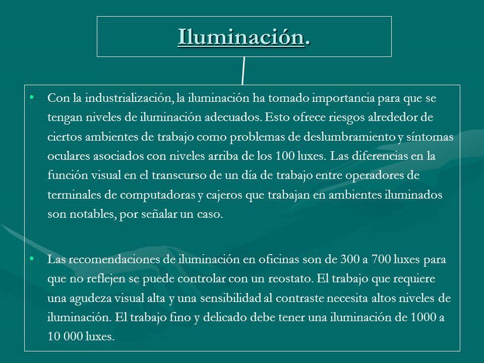 Iluminación. Con la industrialización, la iluminación ha tomado importancia para que se tengan niveles de iluminación adecuados. Esto ofrece riesgos a