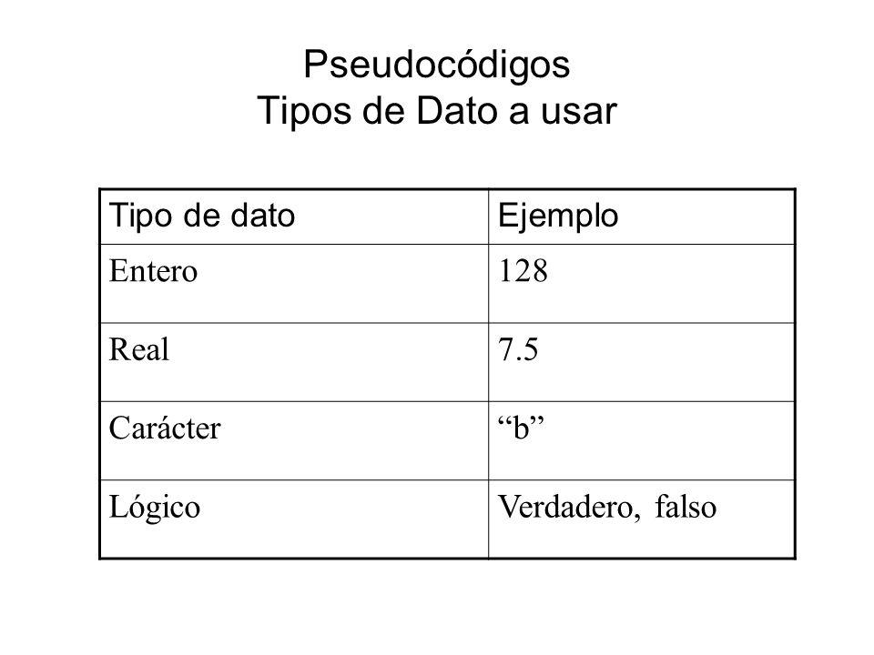 Pseudocódigos Tipos de Dato a usar Tipo de datoEjemplo Entero128 Real7.5 Carácterb LógicoVerdadero, falso