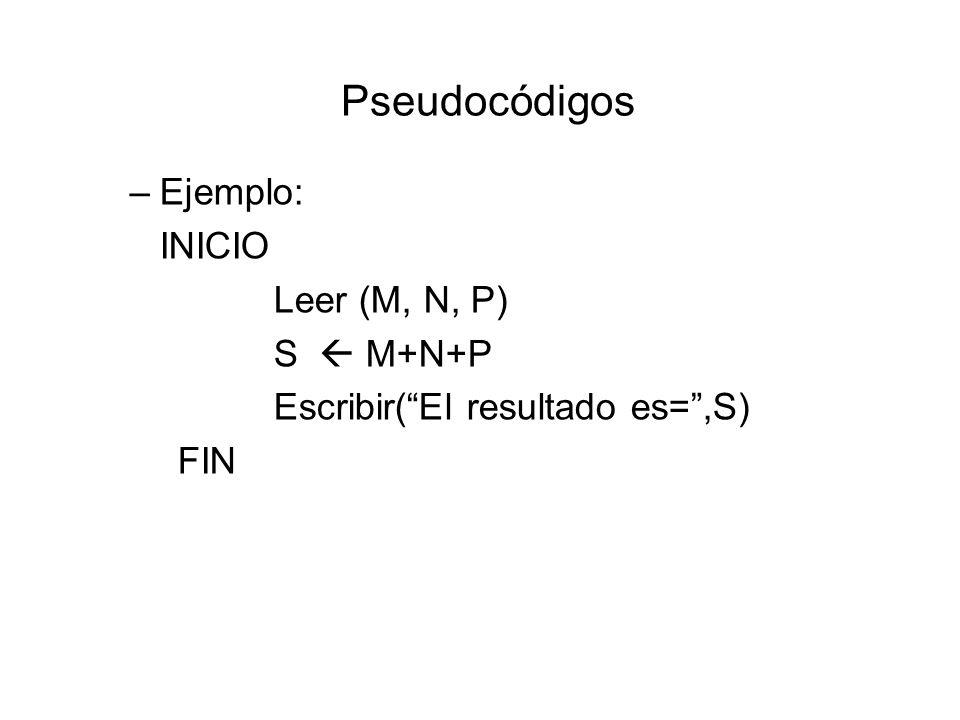 Pseudocódigos –Ejemplo: INICIO Leer (M, N, P) S M+N+P Escribir(El resultado es=,S) FIN