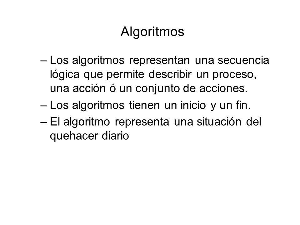 Algoritmos –Los algoritmos representan una secuencia lógica que permite describir un proceso, una acción ó un conjunto de acciones. –Los algoritmos ti