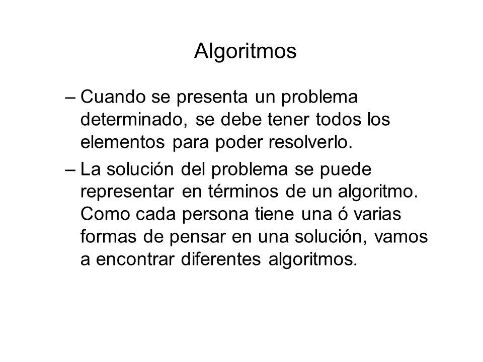Algoritmos –Cuando se presenta un problema determinado, se debe tener todos los elementos para poder resolverlo. –La solución del problema se puede re