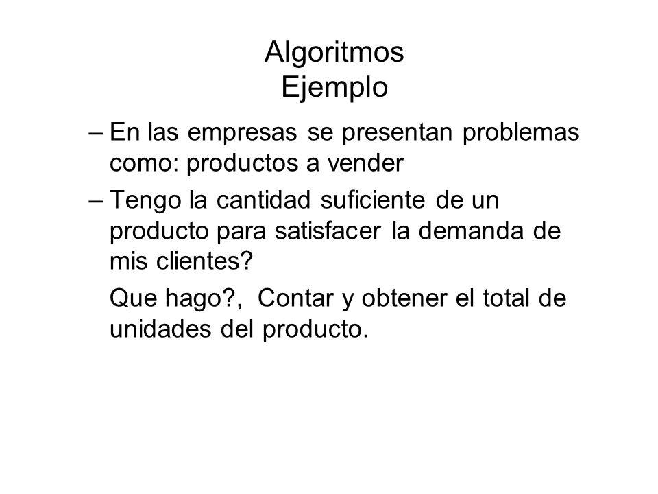 Algoritmos Ejemplo –En las empresas se presentan problemas como: productos a vender –Tengo la cantidad suficiente de un producto para satisfacer la de