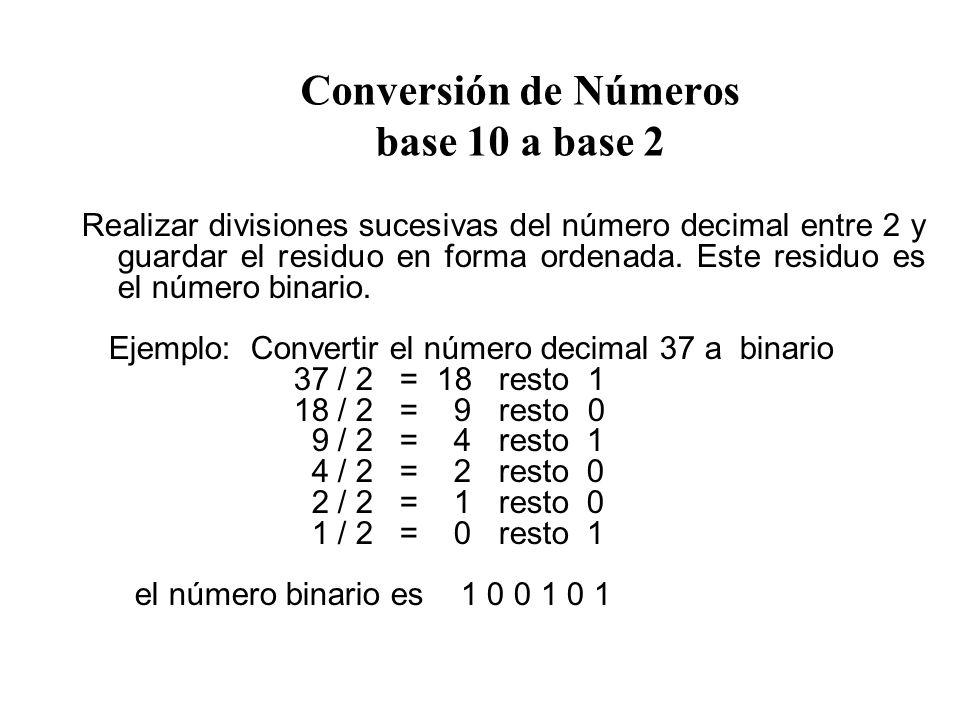 Conversión de Números base 10 a base 2 Realizar divisiones sucesivas del número decimal entre 2 y guardar el residuo en forma ordenada.