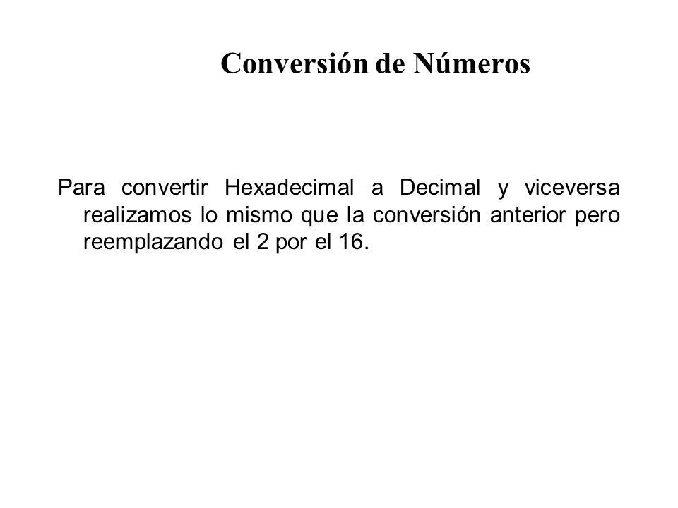 Conversión de Números Para convertir Hexadecimal a Decimal y viceversa realizamos lo mismo que la conversión anterior pero reemplazando el 2 por el 16.