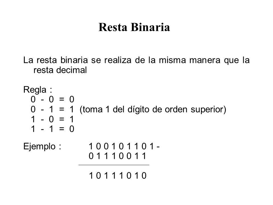 Resta Binaria La resta binaria se realiza de la misma manera que la resta decimal Regla : 0 - 0 = 0 0 - 1 = 1 (toma 1 del dígito de orden superior) 1 - 0 = 1 1 - 1 = 0 Ejemplo : 1 0 0 1 0 1 1 0 1 - 0 1 1 1 0 0 1 1 1 0 1 1 1 0 1 0
