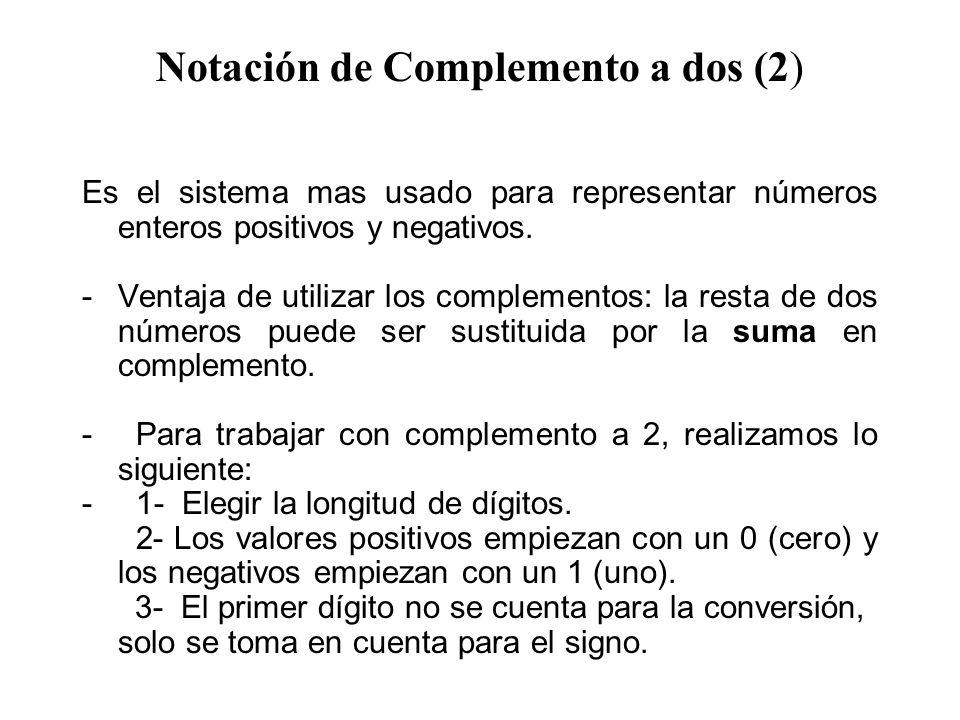 Notación de Complemento a dos (2) Es el sistema mas usado para representar números enteros positivos y negativos.