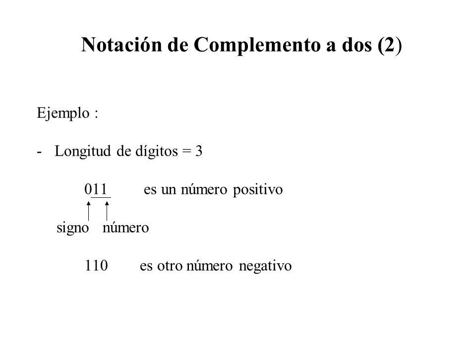 Notación de Complemento a dos (2) Ejemplo : -Longitud de dígitos = 3 011 es un número positivo signo número 110 es otro número negativo