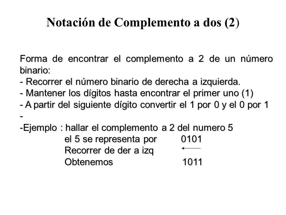Notación de Complemento a dos (2) Forma de encontrar el complemento a 2 de un número binario: - Recorrer el número binario de derecha a izquierda.