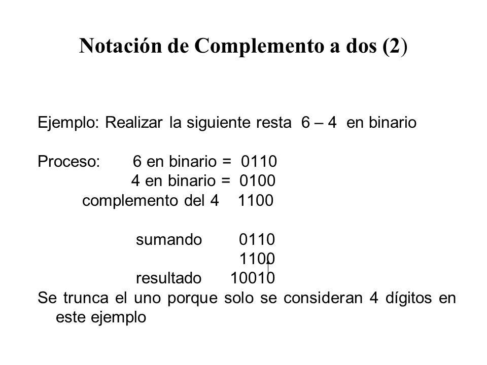 Notación de Complemento a dos (2) Ejemplo: Realizar la siguiente resta 6 – 4 en binario Proceso: 6 en binario = 0110 4 en binario = 0100 complemento del 4 1100 sumando 0110 1100 resultado 10010 Se trunca el uno porque solo se consideran 4 dígitos en este ejemplo