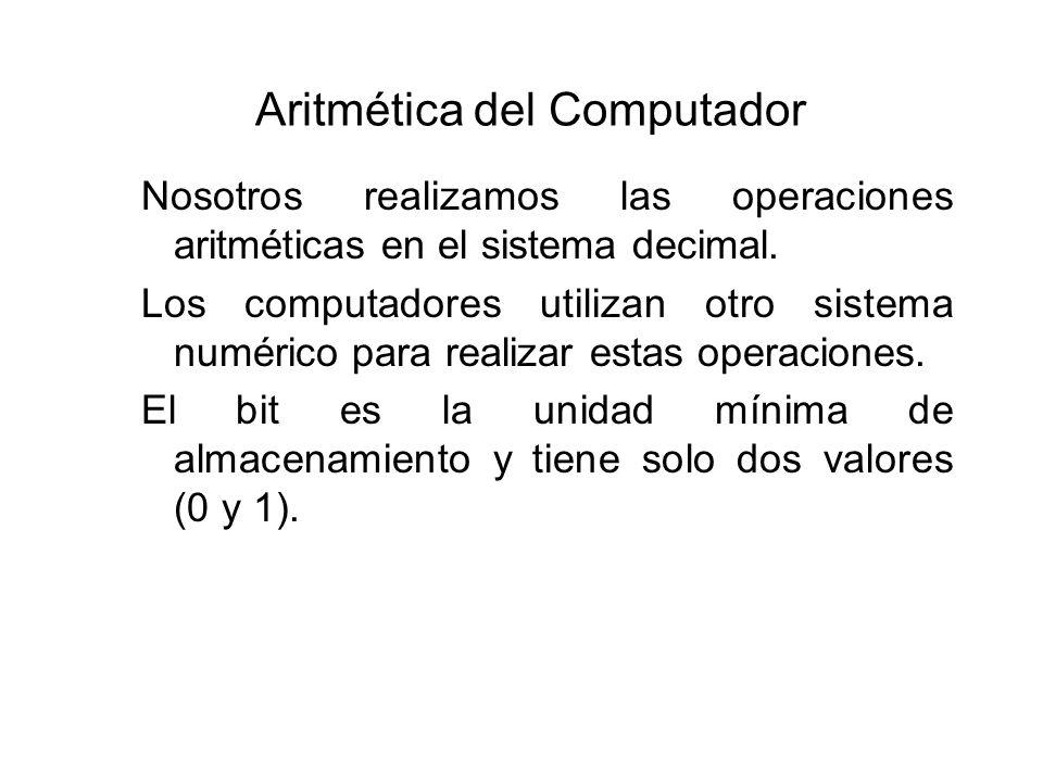 Aritmética del Computador Nosotros realizamos las operaciones aritméticas en el sistema decimal.