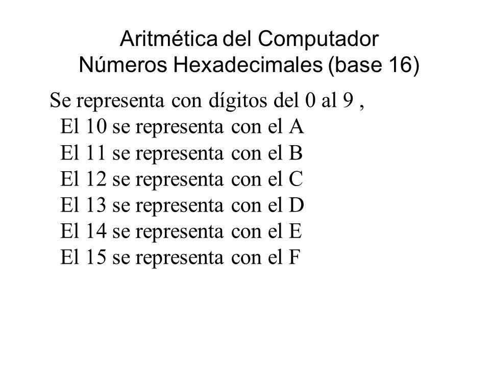 Aritmética del Computador Números Hexadecimales (base 16) Se representa con dígitos del 0 al 9, El 10 se representa con el A El 11 se representa con el B El 12 se representa con el C El 13 se representa con el D El 14 se representa con el E El 15 se representa con el F