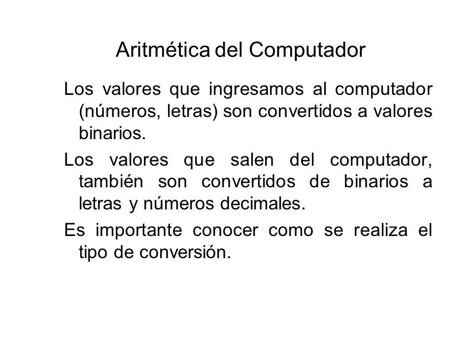 Aritmética del Computador Los valores que ingresamos al computador (números, letras) son convertidos a valores binarios.