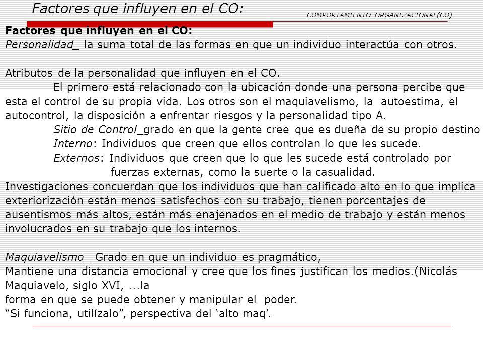 Factores que influyen en la motivación de la persona humana COMPORTAMIENTO ORGANIZACIONAL(CO)