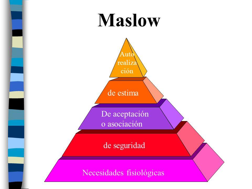 Necesidades fisiológicas de seguridad De aceptación o asociación de estima Auto realiza ción Maslow