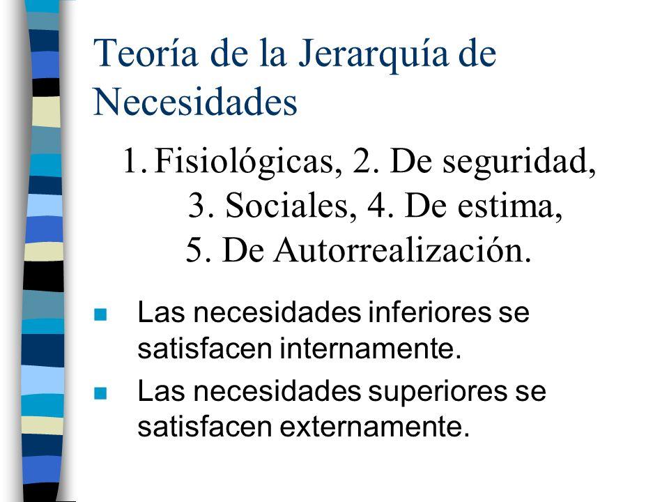Teoría de la Jerarquía de Necesidades n Las necesidades inferiores se satisfacen internamente. n Las necesidades superiores se satisfacen externamente