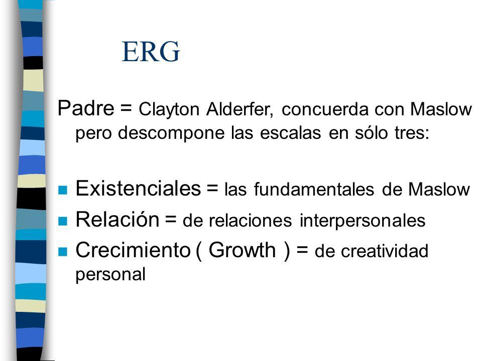 ERG Padre = Clayton Alderfer, concuerda con Maslow pero descompone las escalas en sólo tres: n Existenciales = las fundamentales de Maslow n Relación