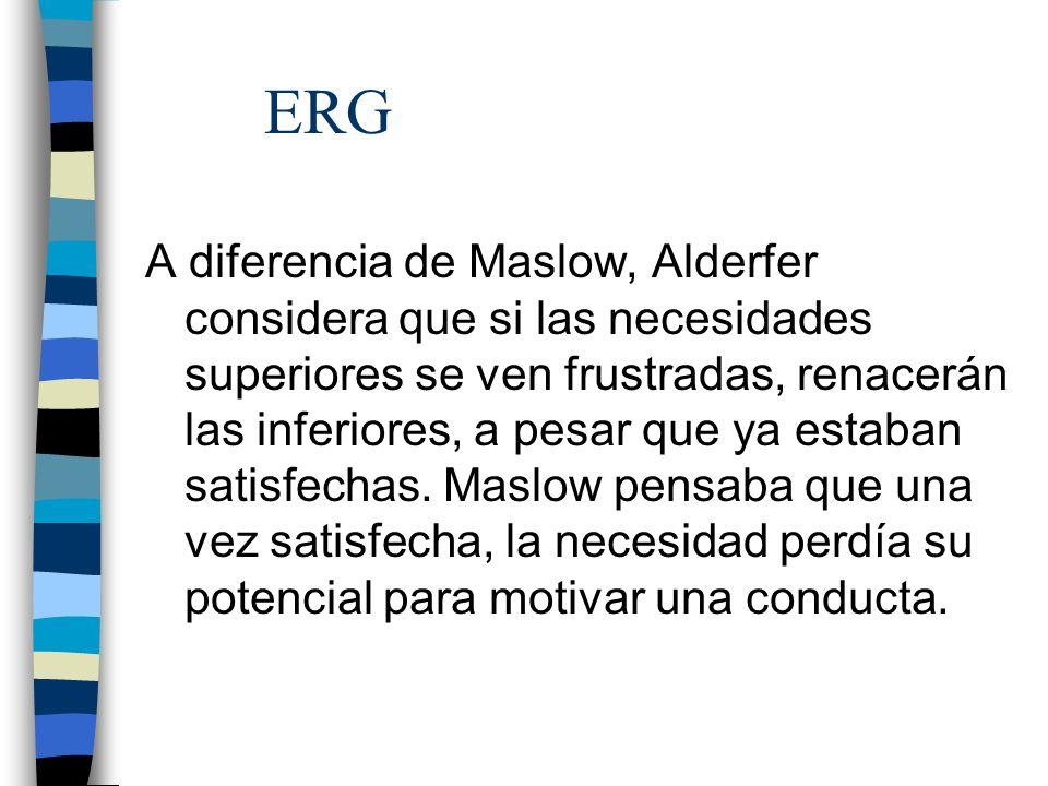 A diferencia de Maslow, Alderfer considera que si las necesidades superiores se ven frustradas, renacerán las inferiores, a pesar que ya estaban satis