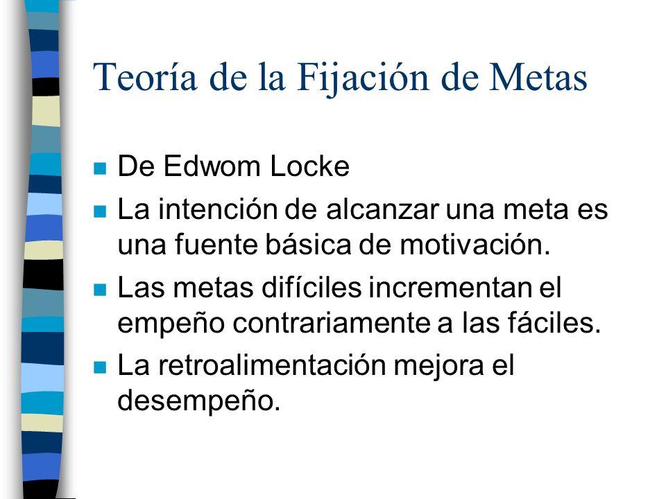 Teoría de la Fijación de Metas n De Edwom Locke n La intención de alcanzar una meta es una fuente básica de motivación. n Las metas difíciles incremen