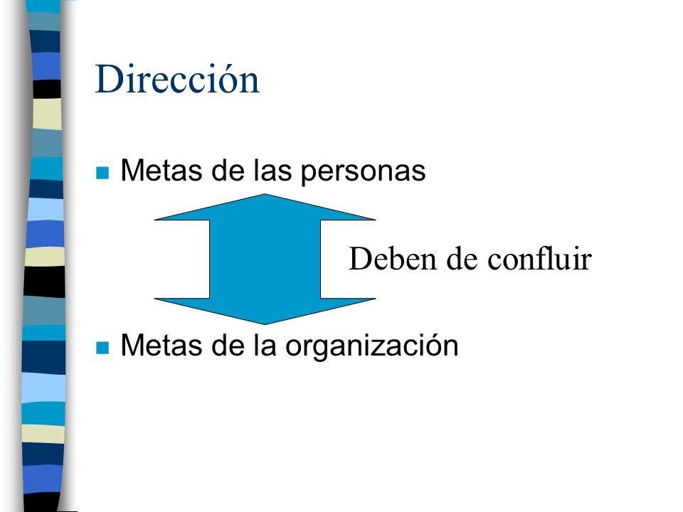 Dirección n Metas de las personas n Metas de la organización Deben de confluir