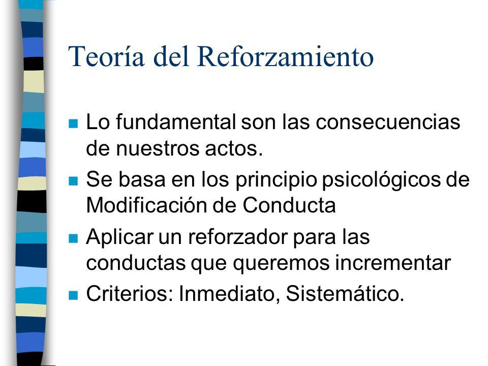 Teoría del Reforzamiento n Lo fundamental son las consecuencias de nuestros actos. n Se basa en los principio psicológicos de Modificación de Conducta