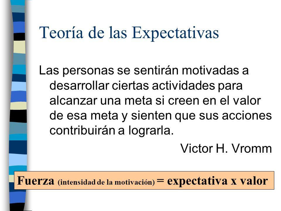 Teoría de las Expectativas Las personas se sentirán motivadas a desarrollar ciertas actividades para alcanzar una meta si creen en el valor de esa met