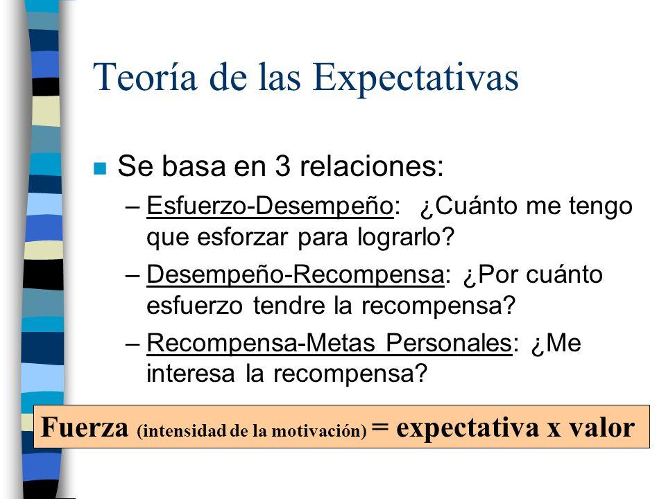 Teoría de las Expectativas n Se basa en 3 relaciones: –Esfuerzo-Desempeño: ¿Cuánto me tengo que esforzar para lograrlo? –Desempeño-Recompensa: ¿Por cu