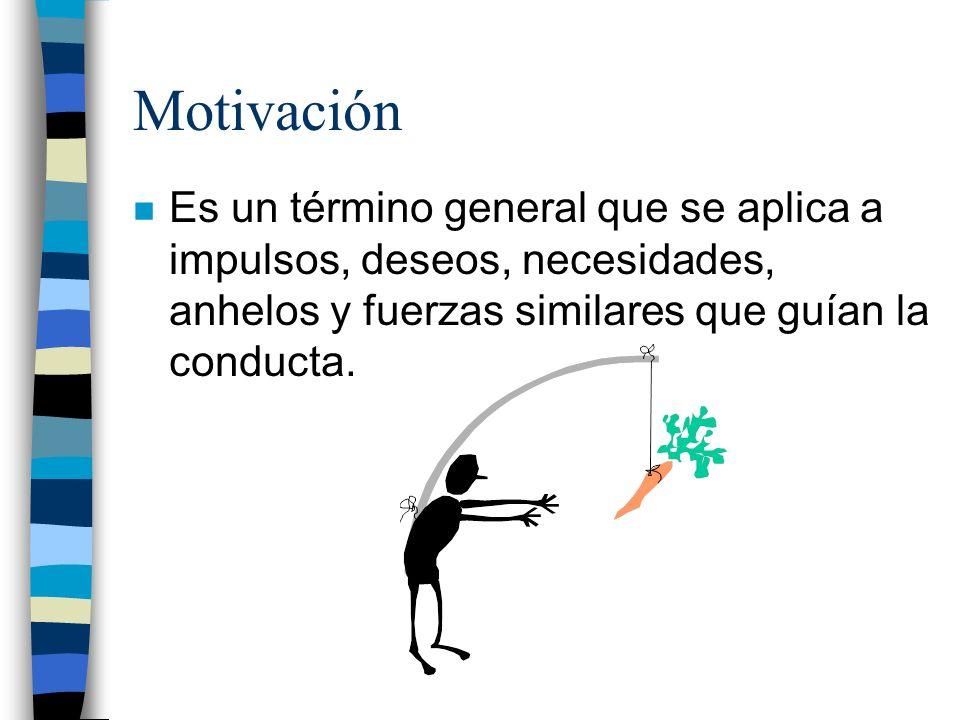 Motivación n Es un término general que se aplica a impulsos, deseos, necesidades, anhelos y fuerzas similares que guían la conducta.
