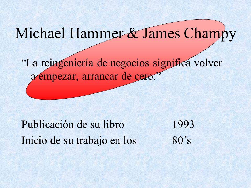 Michael Hammer & James Champy La reingeniería de negocios significa volver a empezar, arrancar de cero. Publicación de su libro 1993 Inicio de su trab