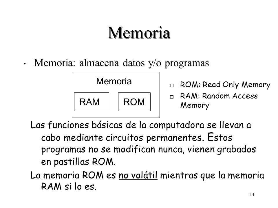 14 Memoria Memoria: almacena datos y/o programas Memoria RAMROM o ROM: Read Only Memory o RAM: Random Access Memory Las funciones básicas de la computadora se llevan a cabo mediante circuitos permanentes.