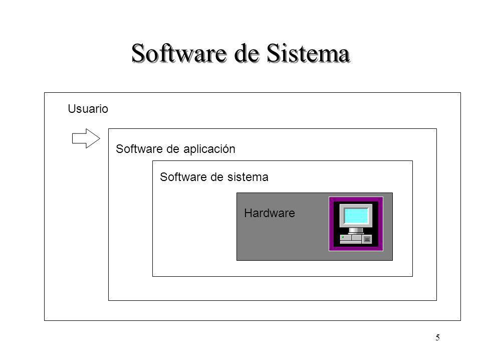 5 Software de Sistema Hardware Software de sistema Software de aplicación Usuario