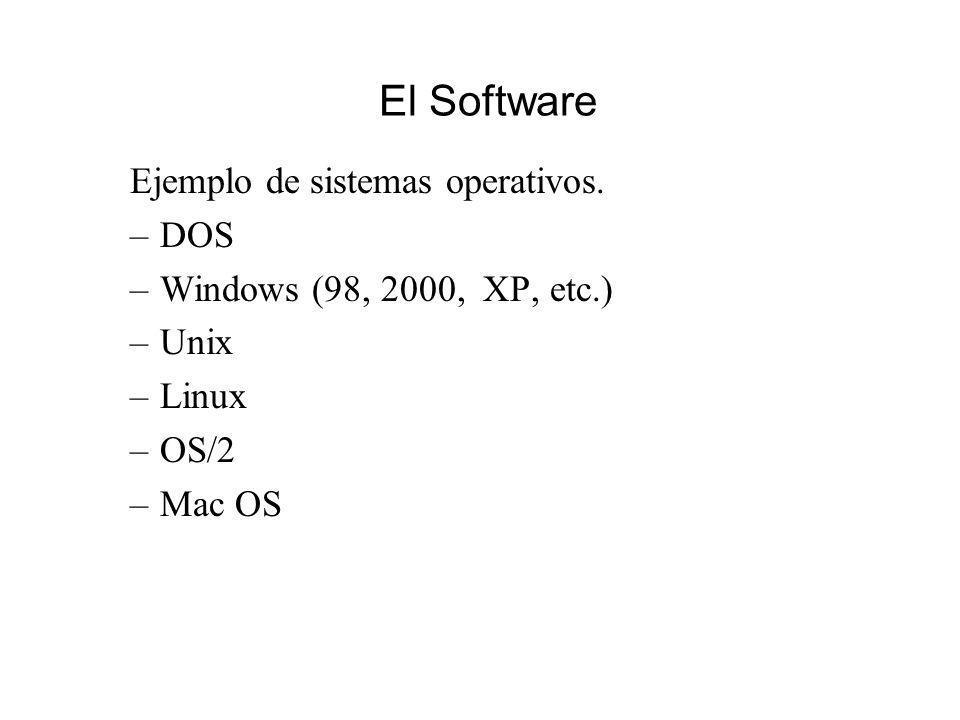 El Software Ejemplo de sistemas operativos.