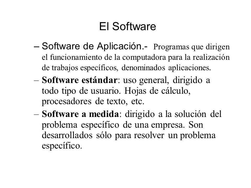 El Software –Software de Aplicación.- Programas que dirigen el funcionamiento de la computadora para la realización de trabajos específicos, denominados aplicaciones.