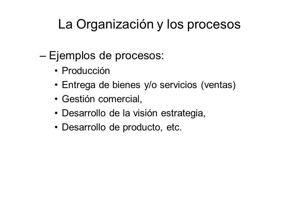La Organización y los procesos –Ejemplos de procesos: Producción Entrega de bienes y/o servicios (ventas) Gestión comercial, Desarrollo de la visión estrategia, Desarrollo de producto, etc.