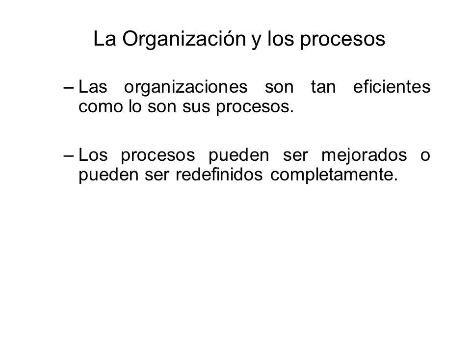 La Organización y los procesos –Las organizaciones son tan eficientes como lo son sus procesos. –Los procesos pueden ser mejorados o pueden ser redefi