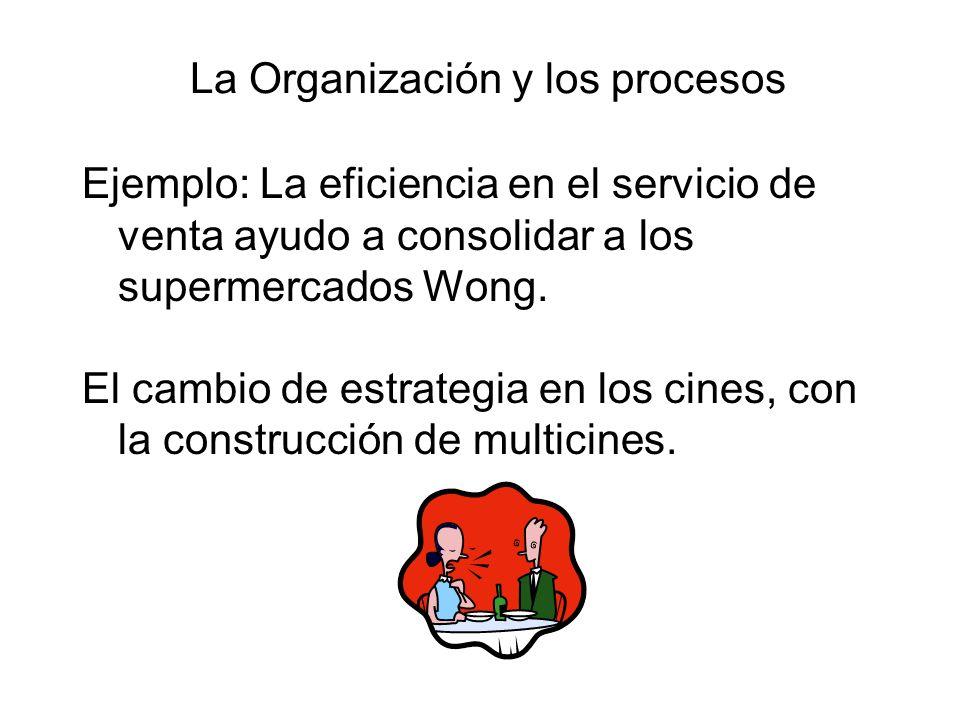 La Organización y los procesos Ejemplo: La eficiencia en el servicio de venta ayudo a consolidar a los supermercados Wong.