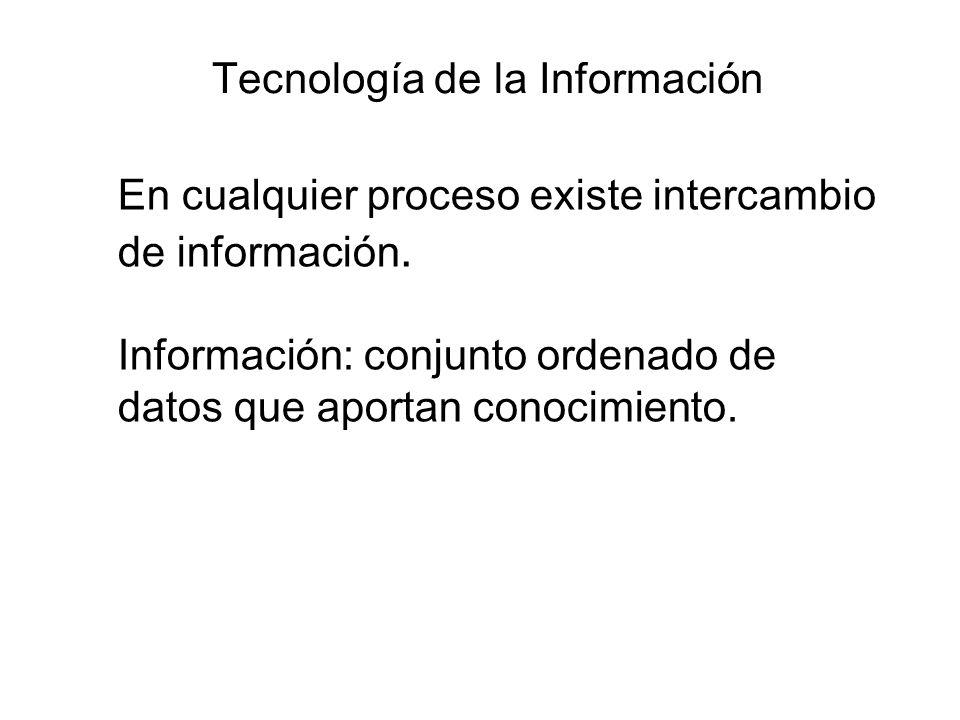 Tecnología de la Información En cualquier proceso existe intercambio de información. Información: conjunto ordenado de datos que aportan conocimiento.