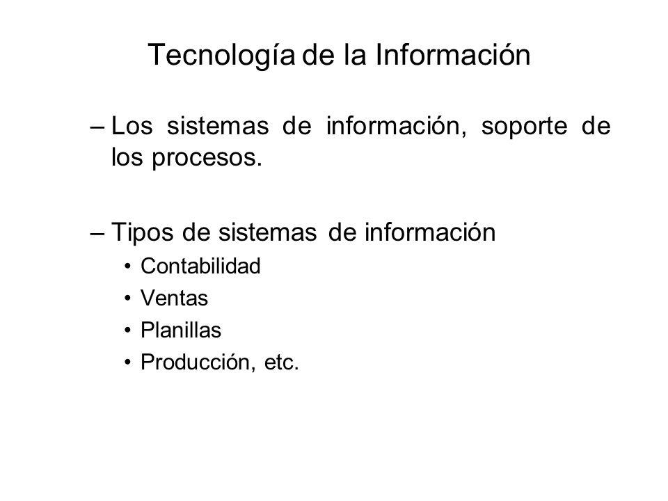 Tecnología de la Información –Los sistemas de información, soporte de los procesos. –Tipos de sistemas de información Contabilidad Ventas Planillas Pr