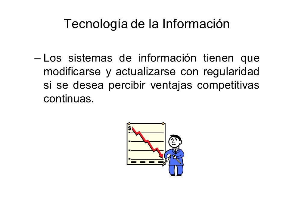 Tecnología de la Información –Los sistemas de información tienen que modificarse y actualizarse con regularidad si se desea percibir ventajas competitivas continuas.