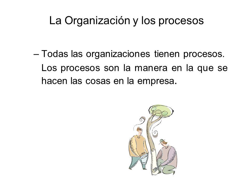 La Organización y los procesos –Todas las organizaciones tienen procesos. Los procesos son la manera en la que se hacen las cosas en la empresa.