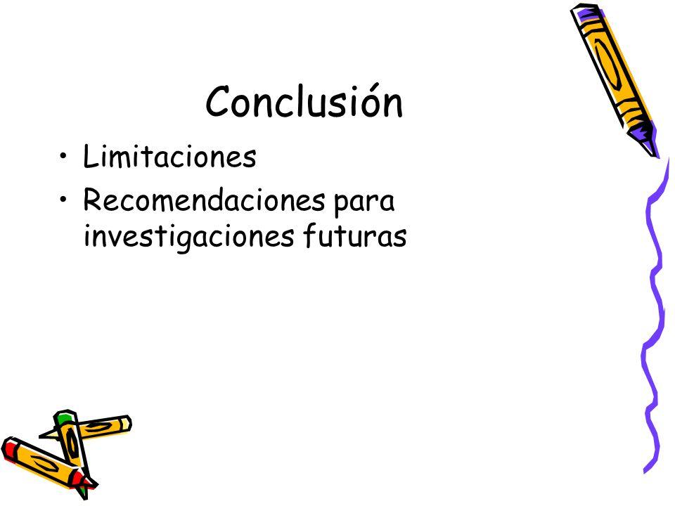 Conclusión Limitaciones Recomendaciones para investigaciones futuras