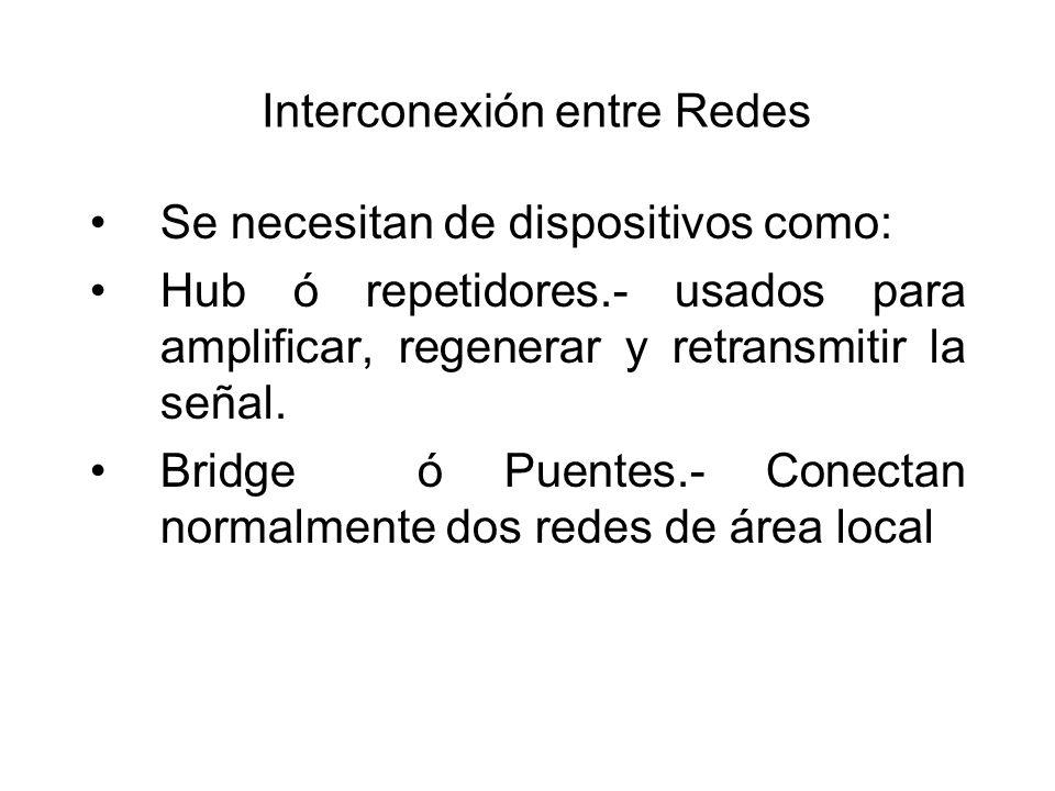 Interconexión entre Redes Se necesitan de dispositivos como: Hub ó repetidores.- usados para amplificar, regenerar y retransmitir la señal. Bridge ó P